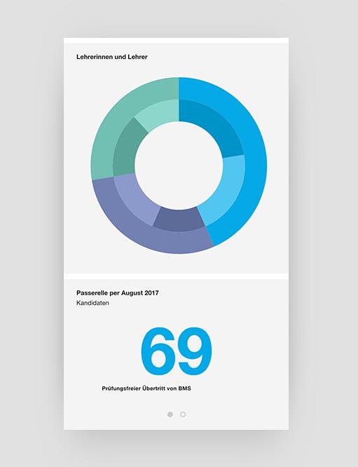 KME Digital Jahresbericht Infografik